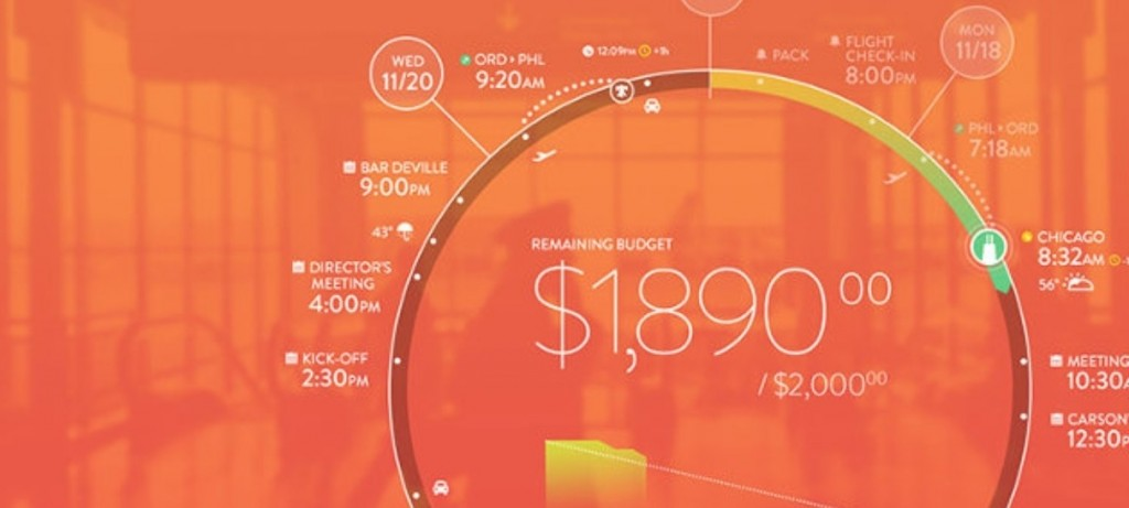 roundtrip app design from the terminal velocity series at fastco design