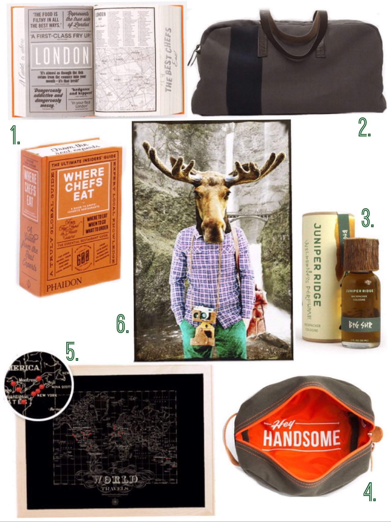travel-themed gifts for the guys in your life